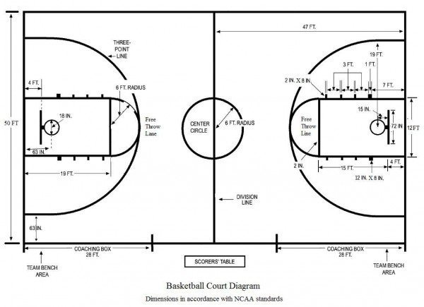 basketball court diagram layout