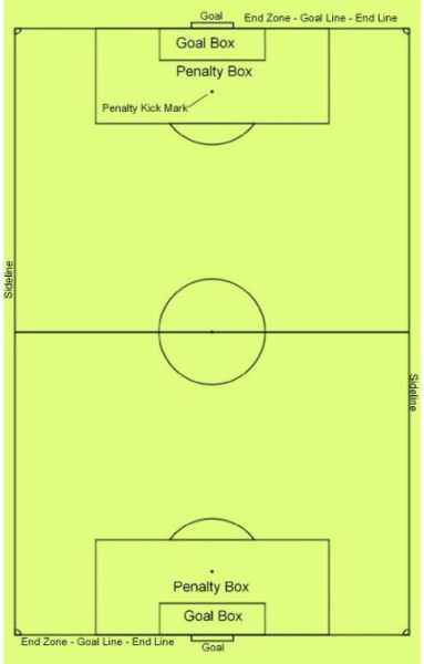 soccer field diagram with dimensions