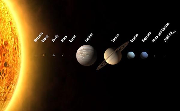 solar system diagram orbit