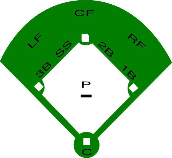 baseball field diagram with positions