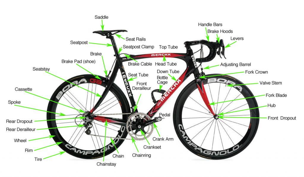 bicycle parts diagram 3