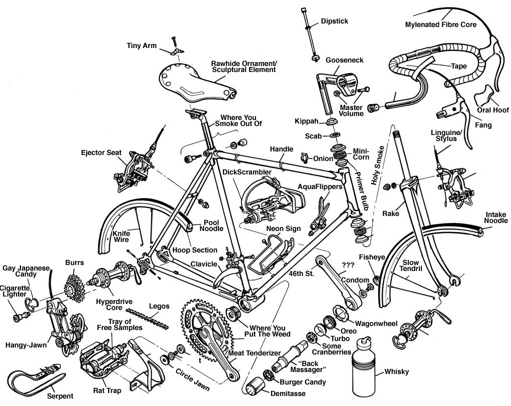 bicycle parts diagram for kids