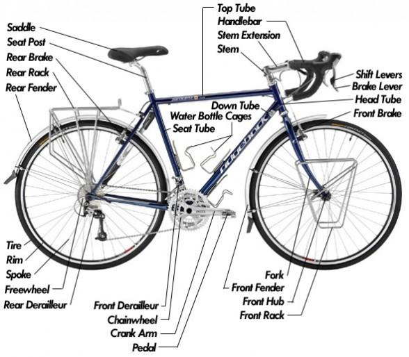 bicycle parts diagram
