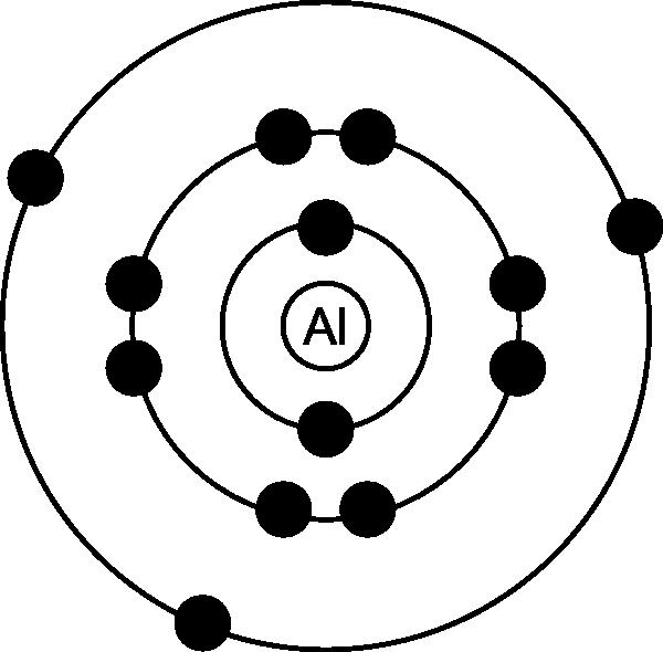 bohr diagram elements