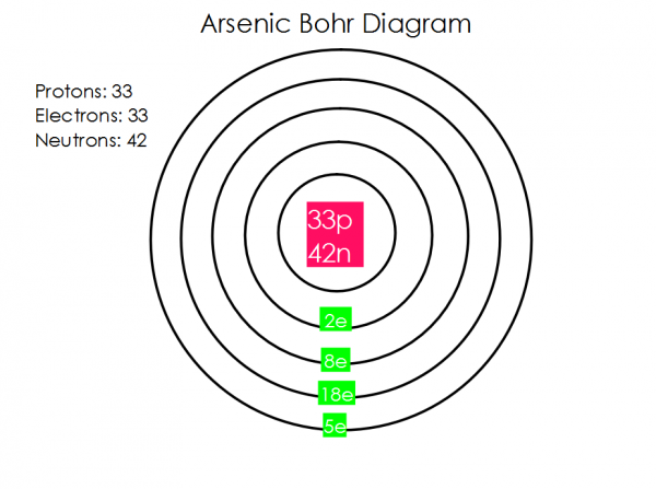 bohr diagram of hydrogen