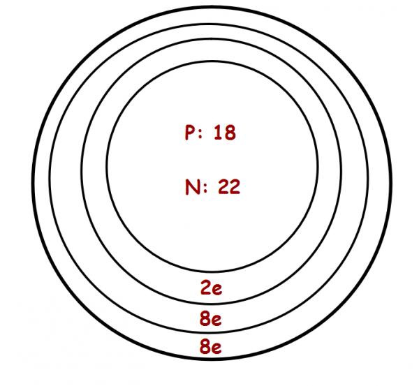 bohr diagram of lithium