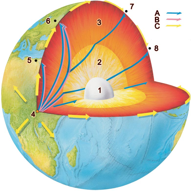 earthquake diagrams for kids
