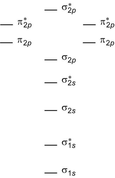 orbital diagram for sulfur
