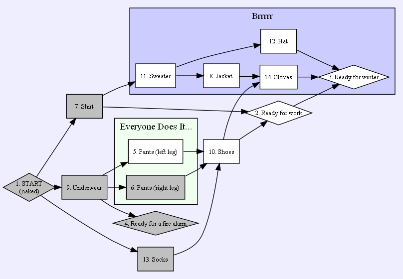 project network diagram software