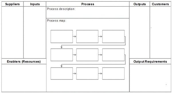 sipoc diagram visio template download