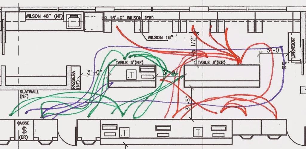 spaghetti diagram definition