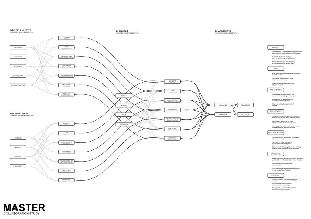 spaghetti diagram excel