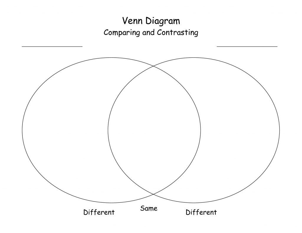 venn diagram template with lines