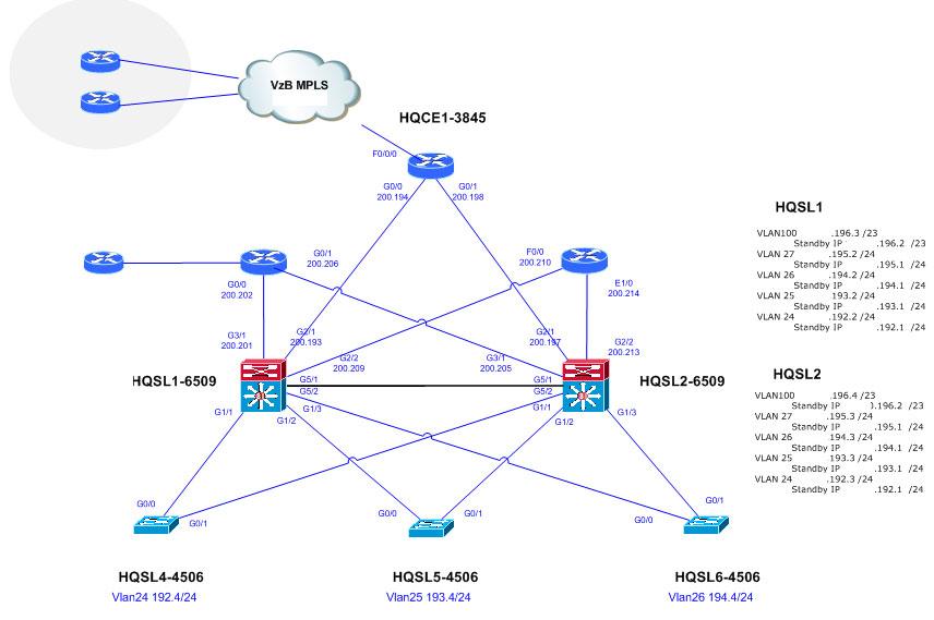 visio network diagram tutorial
