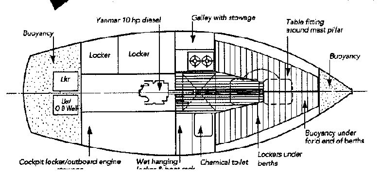 boat diagram with terms