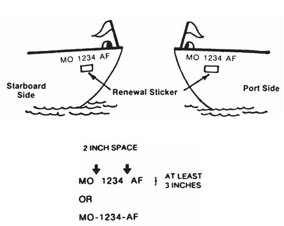 boat diagrams labeled
