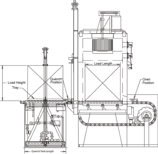 furnace diagram pictures