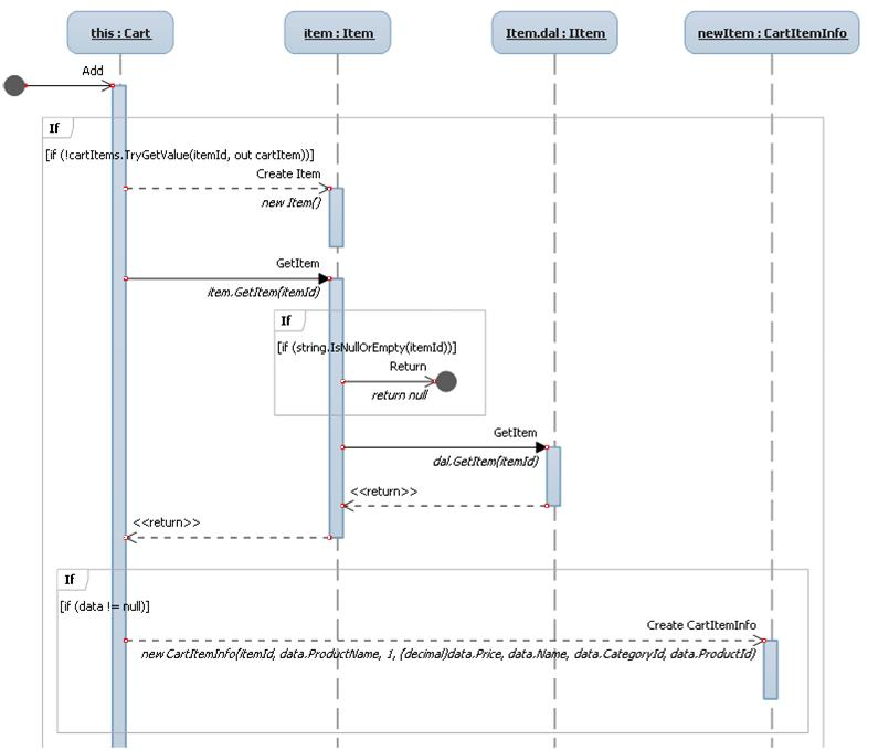sequence diagram tool