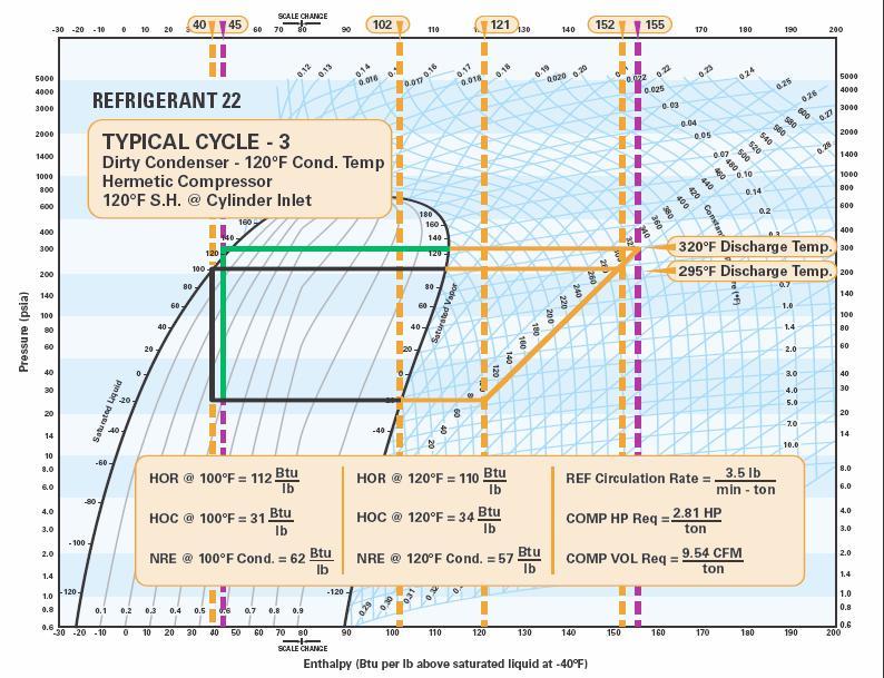 enthalpy diagram exothermic
